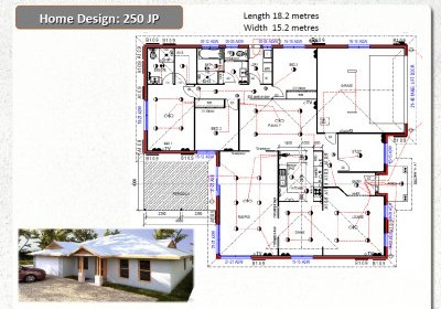 Latest Homes Easy Build Designs